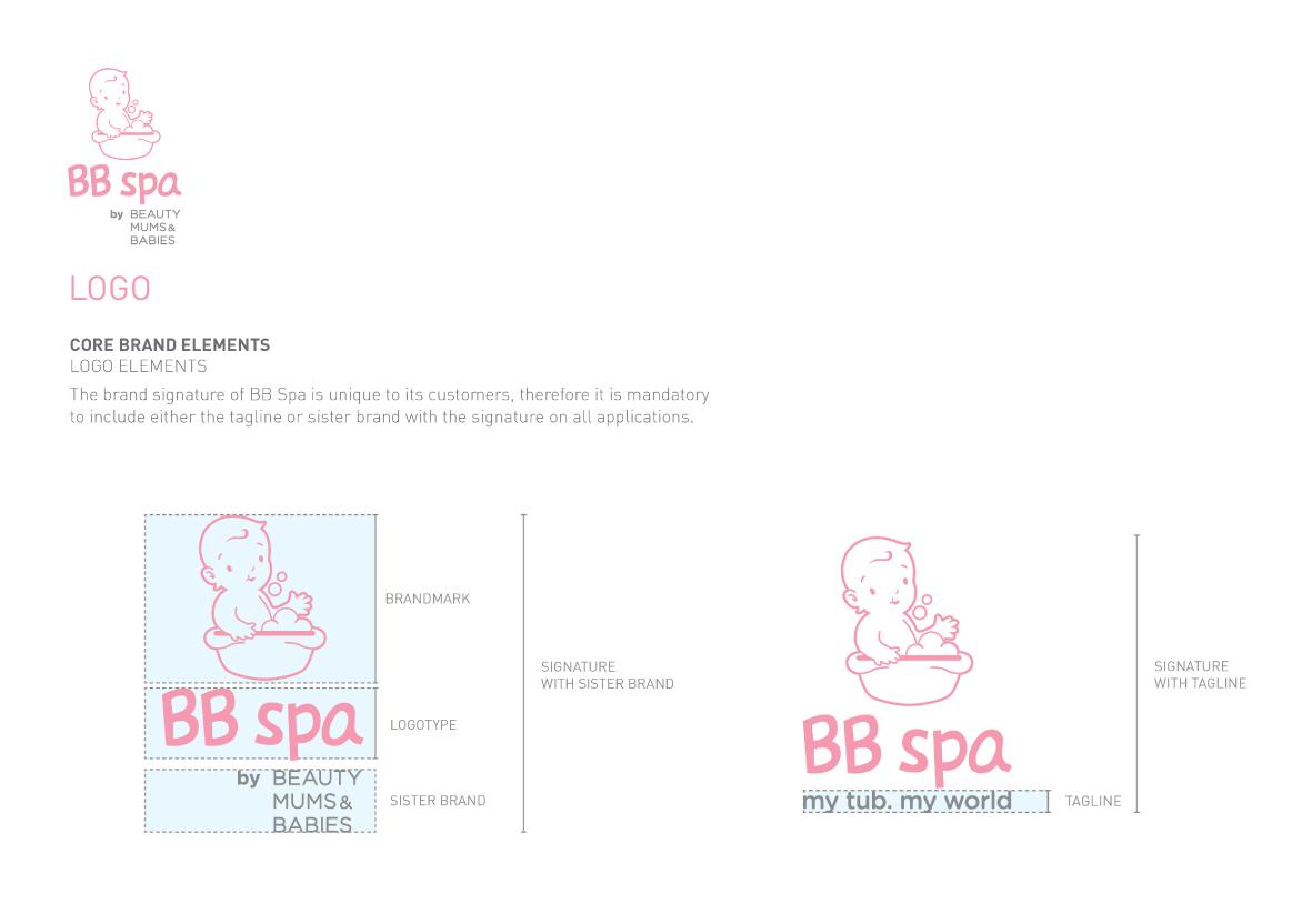 creative branding Brand Identity, Logo Design, Stationery Design for Prenatal Postnatal Spa Yoga company